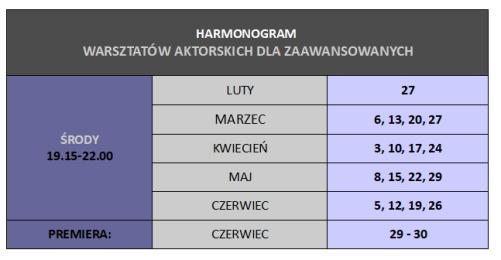 harmonogram zaawansowani - środy 2019